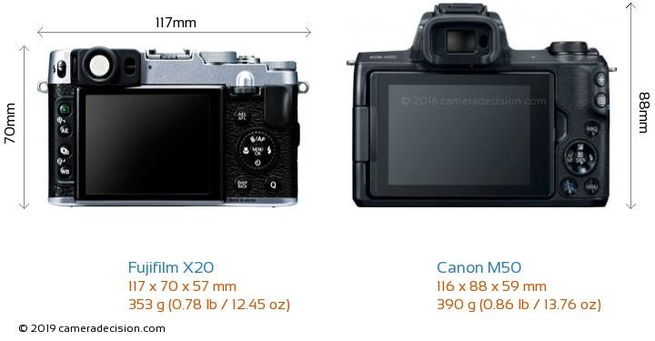 Fujifilm X20 vs Canon M50 Camera Size Comparison - Back View