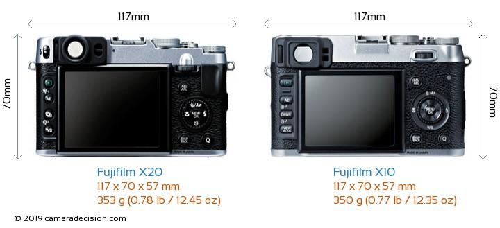 Fujifilm X20 vs Fujifilm X10 Camera Size Comparison - Back View