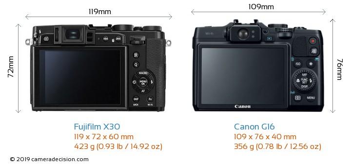 Fujifilm X30 vs Canon G16 Camera Size Comparison - Back View