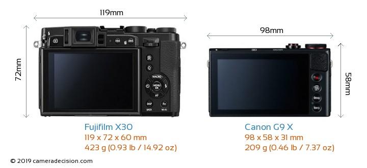 Fujifilm X30 vs Canon G9 X Camera Size Comparison - Back View