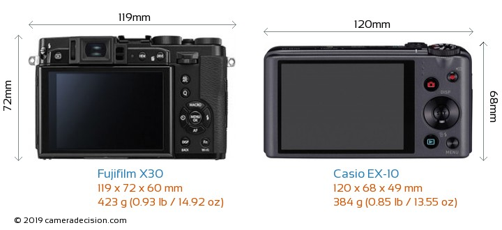 Fujifilm X30 vs Casio EX-10 Camera Size Comparison - Back View