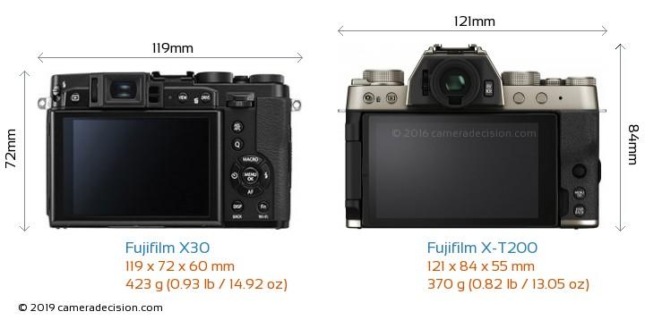 Fujifilm X30 vs Fujifilm X-T200 Camera Size Comparison - Back View