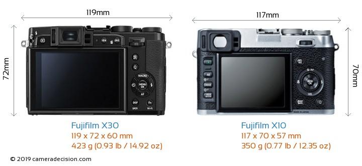 Fujifilm X30 vs Fujifilm X10 Camera Size Comparison - Back View