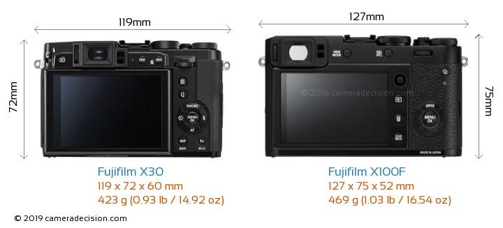 Fujifilm X30 vs Fujifilm X100F Camera Size Comparison - Back View