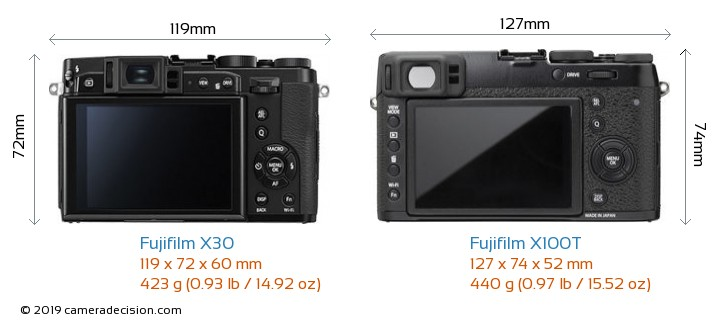 Fujifilm X30 vs Fujifilm X100T Camera Size Comparison - Back View