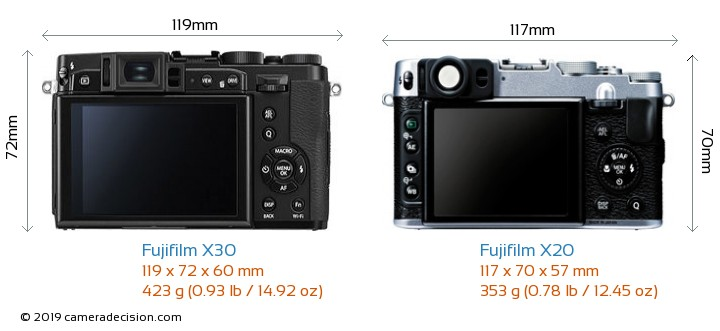 Fujifilm X30 vs Fujifilm X20 Camera Size Comparison - Back View
