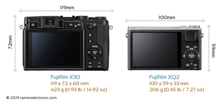 Fujifilm X30 vs Fujifilm XQ2 Camera Size Comparison - Back View
