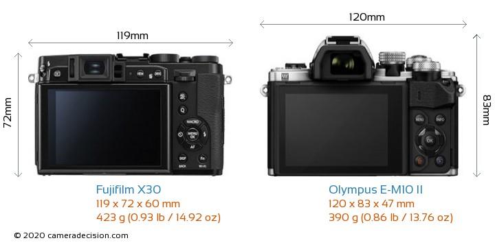 Fujifilm X30 vs Olympus E-M10 II Camera Size Comparison - Back View