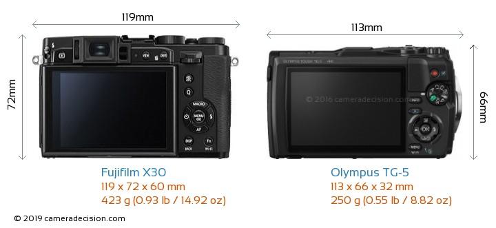 Fujifilm X30 vs Olympus TG-5 Camera Size Comparison - Back View