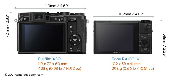 Fujifilm X30 vs Sony RX100 IV Camera Size Comparison - Back View