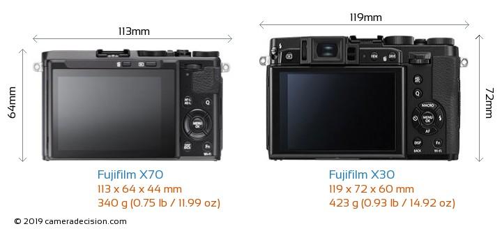 Fujifilm X70 vs Fujifilm X30 Camera Size Comparison - Back View