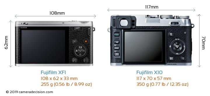 Fujifilm XF1 vs Fujifilm X10 Camera Size Comparison - Back View