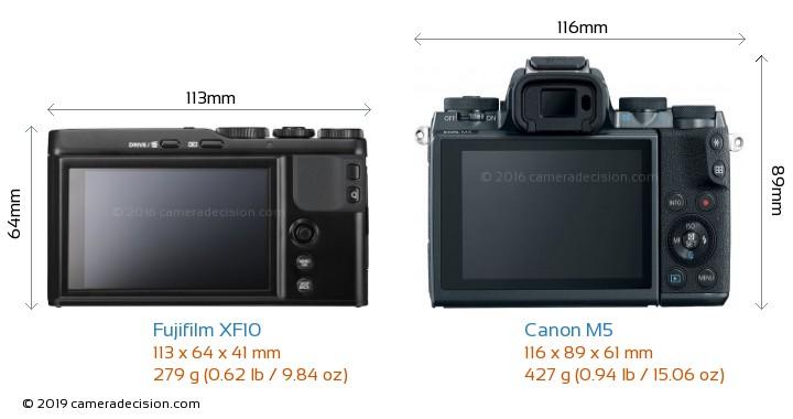 Fujifilm XF10 vs Canon M5 Camera Size Comparison - Back View