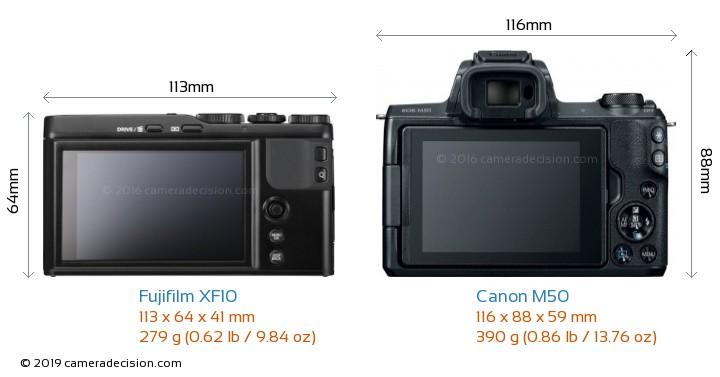 Fujifilm XF10 vs Canon M50 Camera Size Comparison - Back View