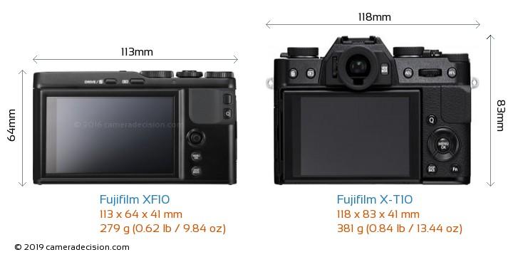 Fujifilm XF10 vs Fujifilm X-T10 Camera Size Comparison - Back View