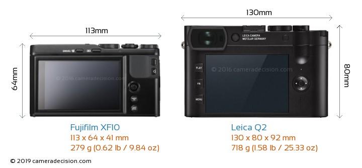 Fujifilm XF10 vs Leica Q2 Camera Size Comparison - Back View