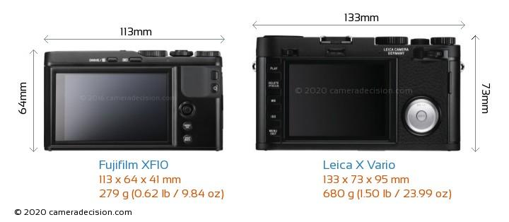 Fujifilm XF10 vs Leica X Vario Camera Size Comparison - Back View