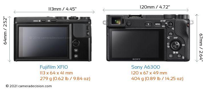 Fujifilm XF10 vs Sony A6300 Camera Size Comparison - Back View