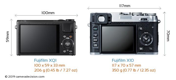 Fujifilm XQ1 vs Fujifilm X10 Camera Size Comparison - Back View