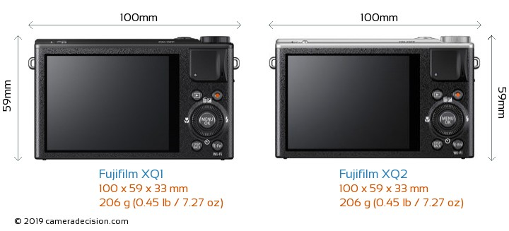 Fujifilm XQ1 vs Fujifilm XQ2 Camera Size Comparison - Back View