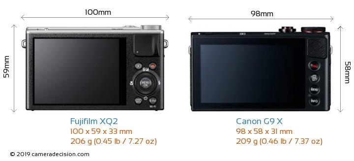 Fujifilm XQ2 vs Canon G9 X Camera Size Comparison - Back View