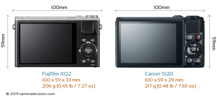Fujifilm XQ2 vs Canon S120 Detailed Comparison