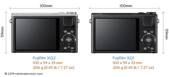 Fujifilm XQ2 vs Fujifilm XQ1 Camera Size Comparison - Back View