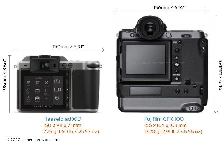 Hasselblad X1D vs Fujifilm GFX 100 Camera Size Comparison - Back View