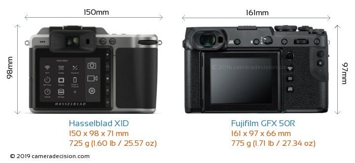 Hasselblad X1D vs Fujifilm GFX 50R Camera Size Comparison - Back View