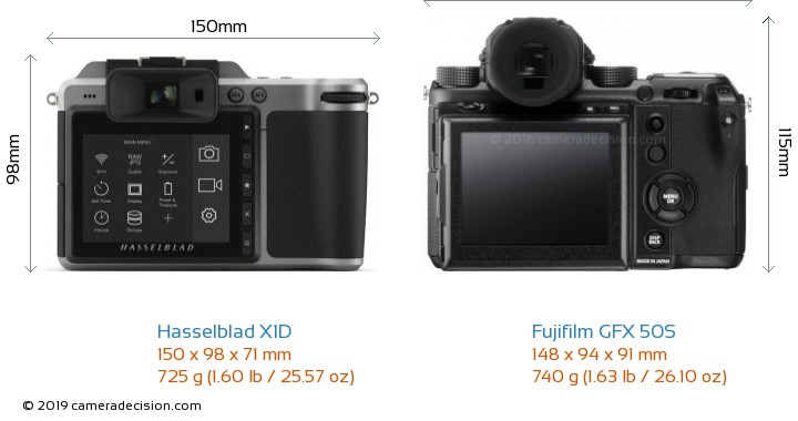 Hasselblad X1D vs Fujifilm GFX 50S Camera Size Comparison - Back View