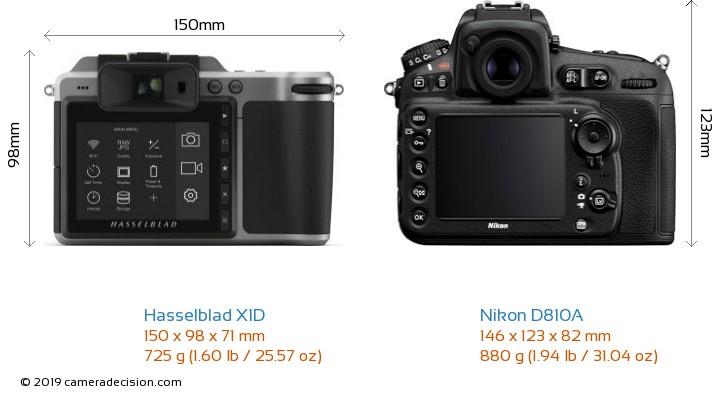 Hasselblad X1D vs Nikon D810A Camera Size Comparison - Back View