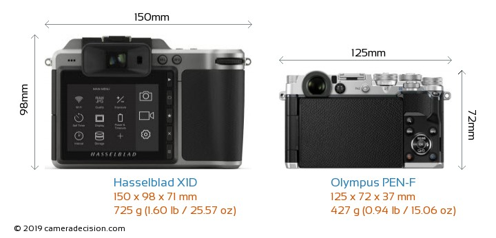 Hasselblad X1D vs Olympus PEN-F Camera Size Comparison - Back View