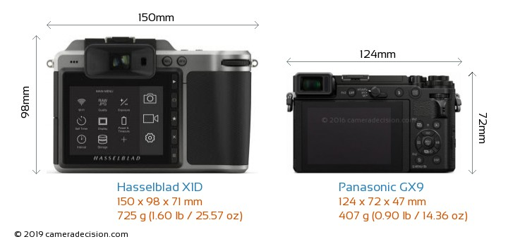 Hasselblad X1D vs Panasonic GX9 Camera Size Comparison - Back View