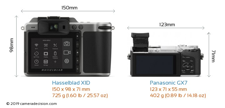 Hasselblad X1D vs Panasonic GX7 Camera Size Comparison - Back View