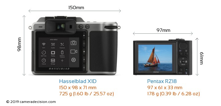 Hasselblad X1D vs Pentax RZ18 Camera Size Comparison - Back View