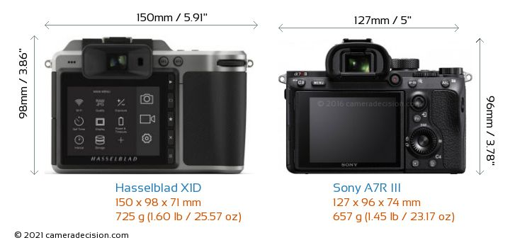 Hasselblad X1D vs Sony A7R III Camera Size Comparison - Back View