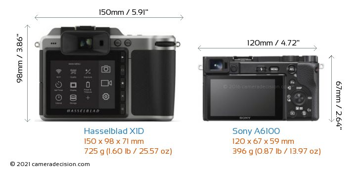 Hasselblad X1D vs Sony A6100 Camera Size Comparison - Back View