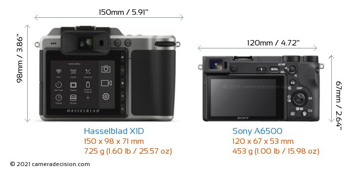 Hasselblad X1D vs Sony A6500 Camera Size Comparison - Back View