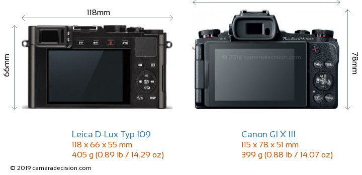 Leica D-Lux Typ 109 vs Canon G1 X III Camera Size Comparison - Back View
