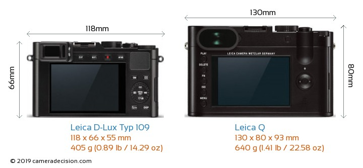 Leica D-Lux Typ 109 vs Leica Q Camera Size Comparison - Back View
