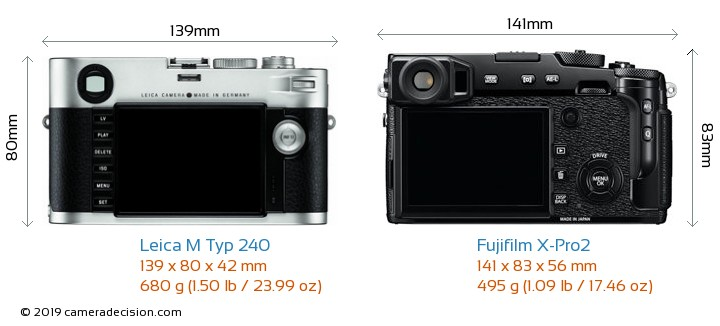 Leica M Typ 240 vs Fujifilm X-Pro2 Camera Size Comparison - Back View
