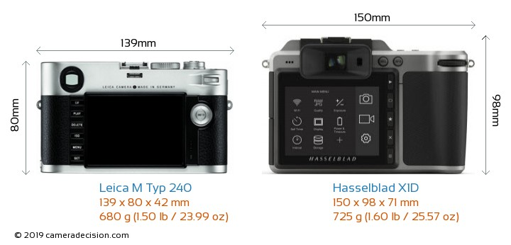 Leica M Typ 240 vs Hasselblad X1D Camera Size Comparison - Back View