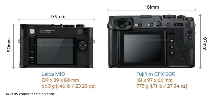 Leica M10 vs Fujifilm GFX 50R Camera Size Comparison - Back View