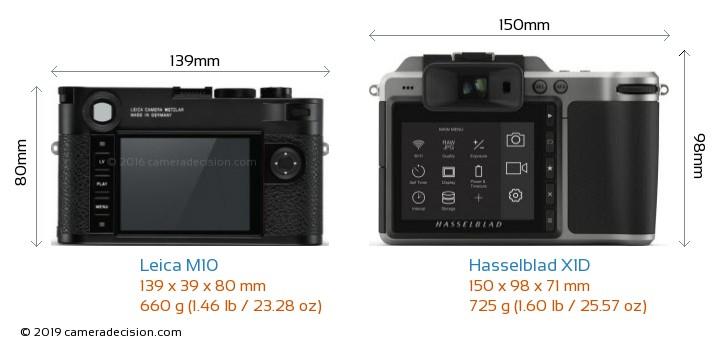 Leica M10 vs Hasselblad X1D Camera Size Comparison - Back View