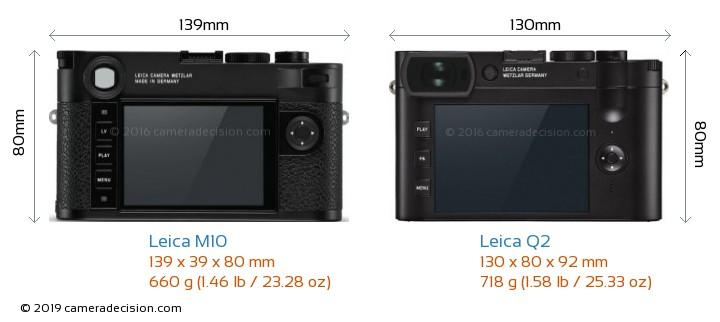 Leica M10 vs Leica Q2 Camera Size Comparison - Back View