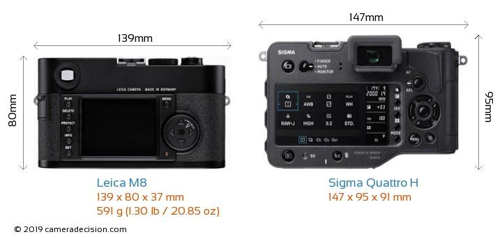 Leica M8 vs Sigma Quattro H Camera Size Comparison - Back View