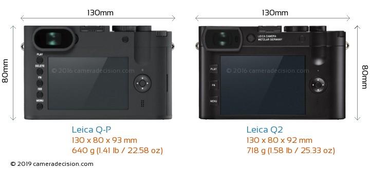 Leica Q-P vs Leica Q2 Camera Size Comparison - Back View