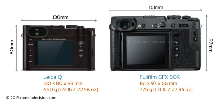 Leica Q vs Fujifilm GFX 50R Camera Size Comparison - Back View