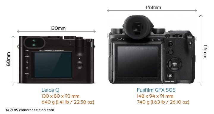 Leica Q vs Fujifilm GFX 50S Camera Size Comparison - Back View