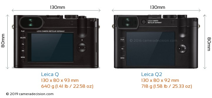 Leica Q vs Leica Q2 Camera Size Comparison - Back View